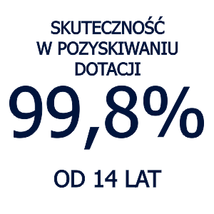 Skuteczność 99,8% w pozyskiwaniu dotacji